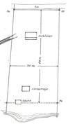 Rakennusten sijoittumiset kiinteistön alalla