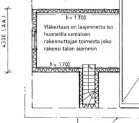 Yläkertaan rakennettu isohko huonetila