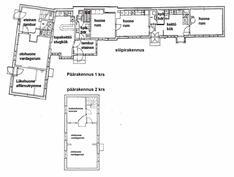 Pohjapiirros-Bottenplan