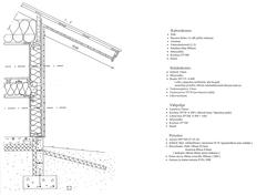 rakennustapa