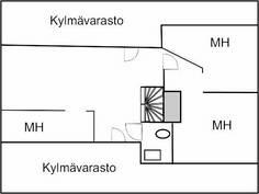 Yläkerta - Vindsvåning